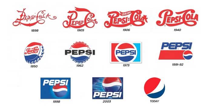 Pepsi-Through-The-Years