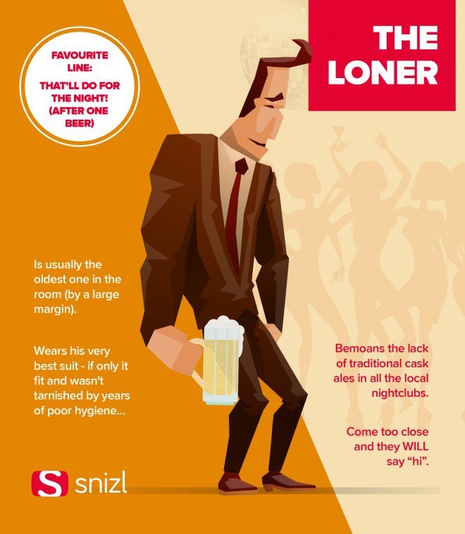 The Loaner