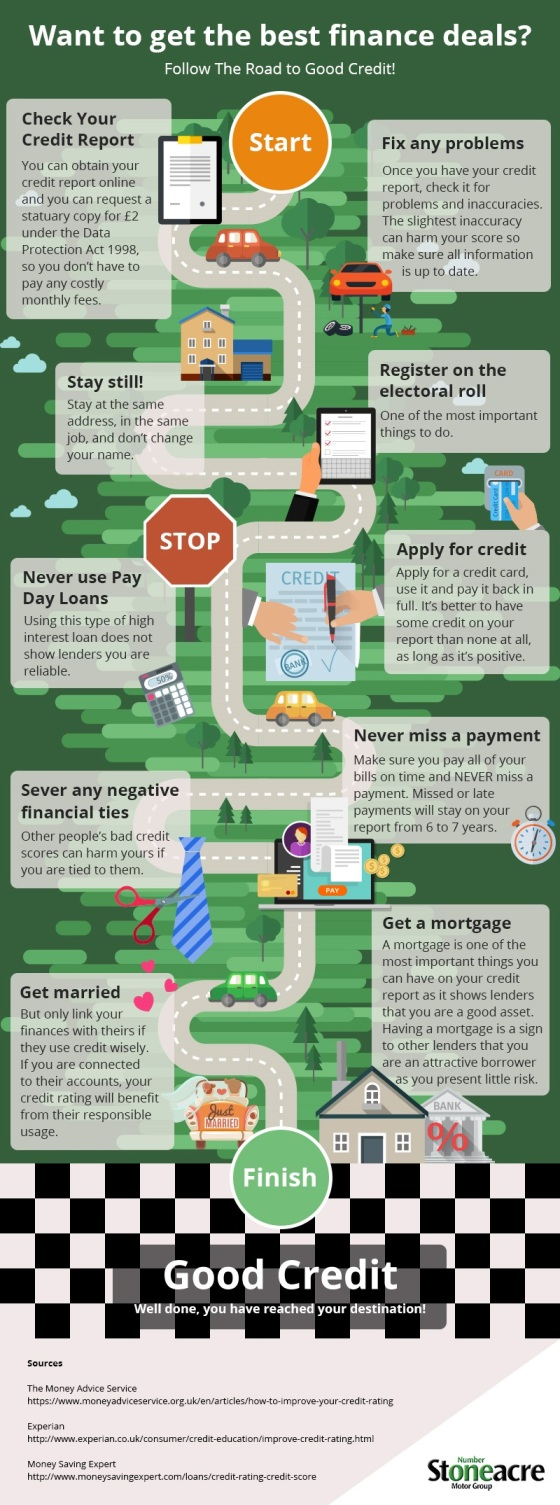 good-credit-infographic