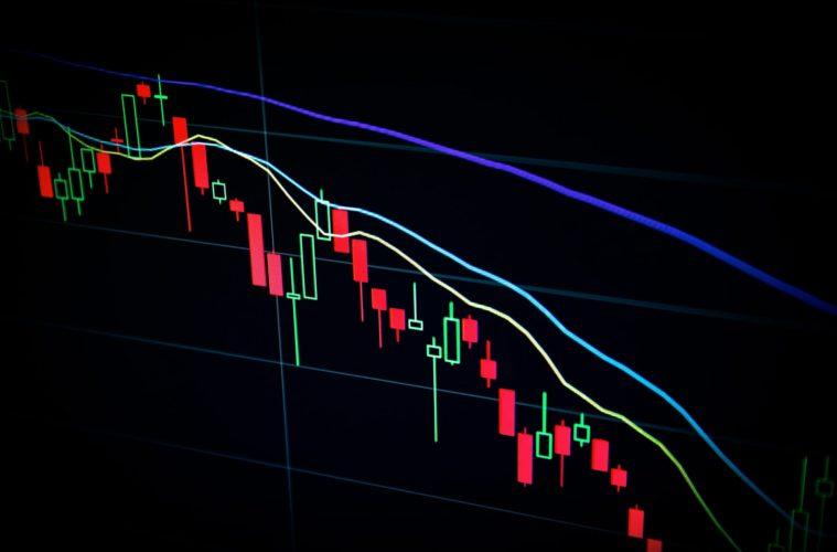 Volatile Stocks | Tesla